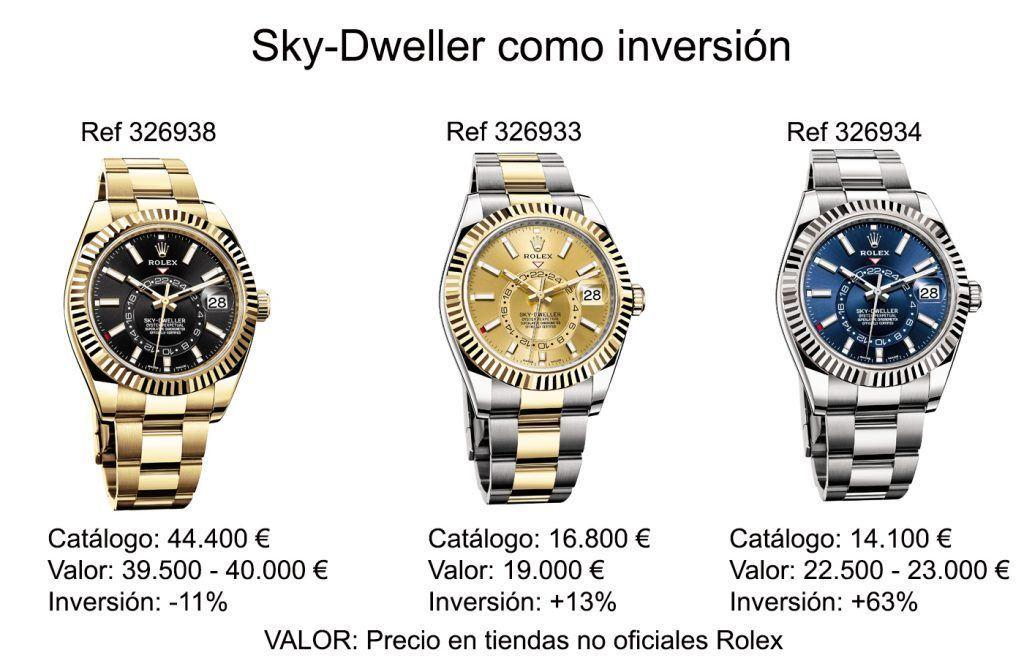 Rolex Sky-Dweller Inversión